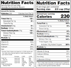 nutrition facts on your s label