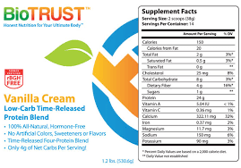 biotrust protein review is the low