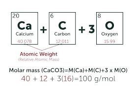 molecular weight calculator boc sciences