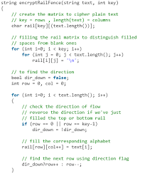 Deciphering The Hill Cipher And Rail Fence Cipher Algorithms By Aman Goyal The Startup Medium