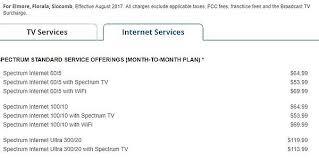 spectrum customer service reps
