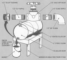 waste oil filter mother earth news