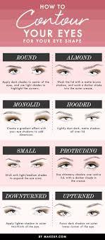 contour your eyes based on eye shape