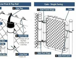 Chinametal Chain Link Fence Parts Galvanized Chain Link Fence Accessories On Global Sources