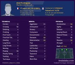 Abel Rodrigues FM 2020 Profile, Reviews