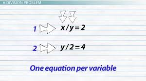solving division equations with two or