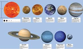 Amazon Com Solar System Wall Decal Solar System Decal For Kids Room Baby
