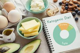 Diet Review: Ketogenic Diet for Weight Loss | The Nutrition Source ...