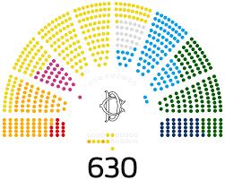 XVIII legislatura della Repubblica Italiana - Wikipedia