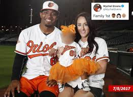 Orioles' Mychal Givens Denies Estranged Wife's Abuse Claims, MLB ...