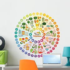 Amazon Com Wallmonkeys Vitamins Food Sources Wall Decal Peel And Stick Business Graphics 24 In H X 24 In W Wm368970 Furniture Decor