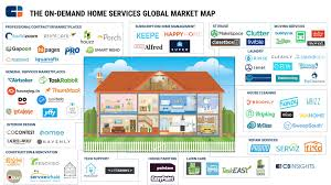 uber home how every type of service can be innovated an