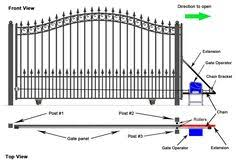 20 Sliding Fence Ideas Sliding Gate Fence Driveway Gate