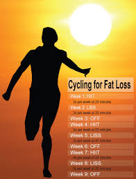 cycling cardio for fat loss elite fts