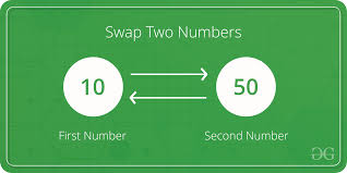 how to swap two numbers without using a