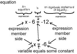 solve linear equation w paper pencil