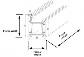 comparing north american window frames