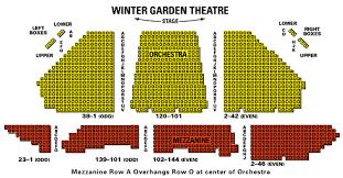 winter garden nyc les html