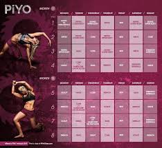 piyo review prehensive and deled