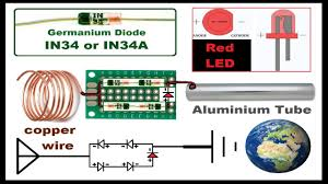 how to make rf detector you