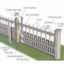Impressive Cheap Fence Look At Our Article For A Whole Lot More Plans Cheapfence In 2020 Fence Planning Fence Design Front Yard Fence