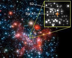 Resultado de imagen de Sagitario A en el el centro galáctico