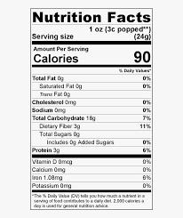 clip art nutrition facts of popcorn