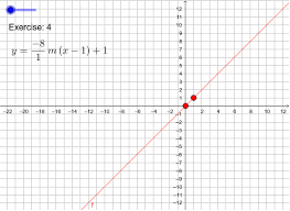 line given equation in point slope form