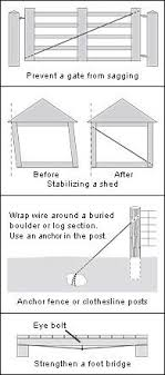 Wire Tensioning System Wooden Gates Fence Shed