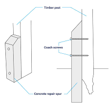 How To Repair A Damaged Post With A Concrete Spur Mcveigh Parker Blog
