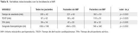 diagnóstico de ino miocárdico
