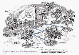 gray water system for home