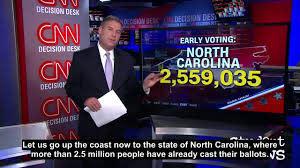 CNN Student News November 7, 2016 with English subtitles. - YouTube