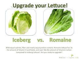 not all veggies are created equal