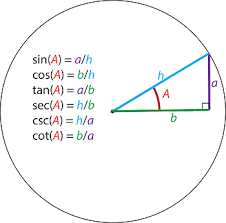 solving systems of trigonometric