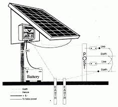 Diagram Paramax Solar Electric Fence Diagram Full Version Hd Quality Fence Diagram Sharediagrams Primocircoloumbertide It