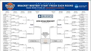 NCAA bracket 2019: Check out how ...