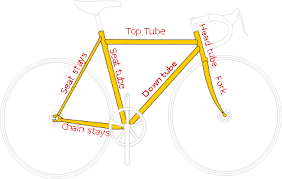 track bike frame size guide from