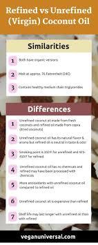 vs unrefined virgin coconut oil