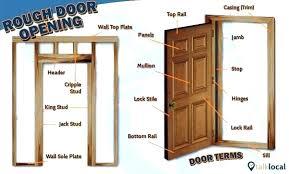 exterior door frame bonellibsd co