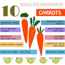carrots nutrients infographic