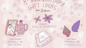 wedding anniversary symbols and gift ideas