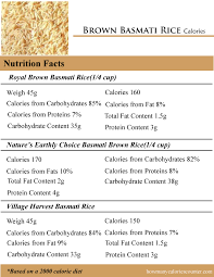 how many calories in brown basmati rice