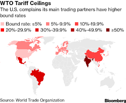 Image result for wto bound tariffs