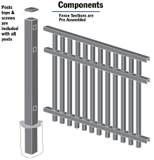 How To Install Freedom Aluminum Fence Install Aluminum Fenceinstall Aluminum Fence