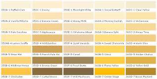 golden wheat paint color behr colors