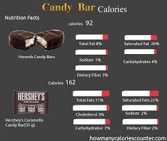nevada calories in a payday candy bar