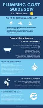 ppt plumber singapore 2019