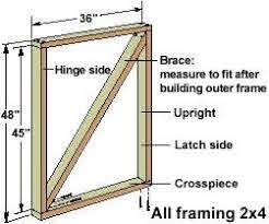 A Quick Question About Cross Braces For A Wooden Fence Gate Diy