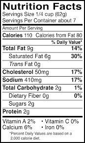 alfredo sauce nutrition label